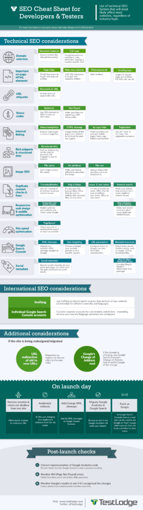 Technical SEO Cheat Sheet