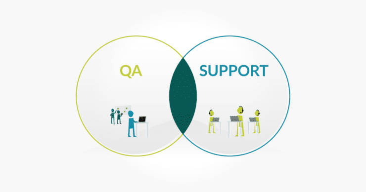 QA and Support