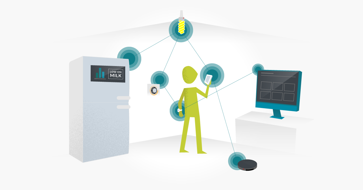 Testing the internet of things