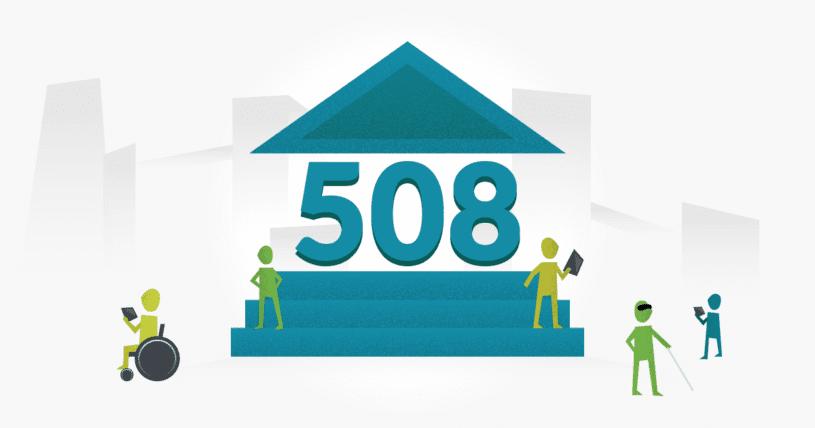 508 compliance testing