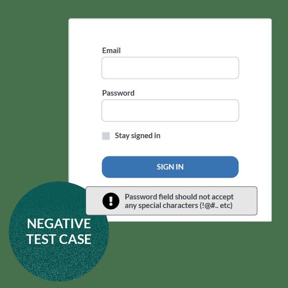 Negative test case